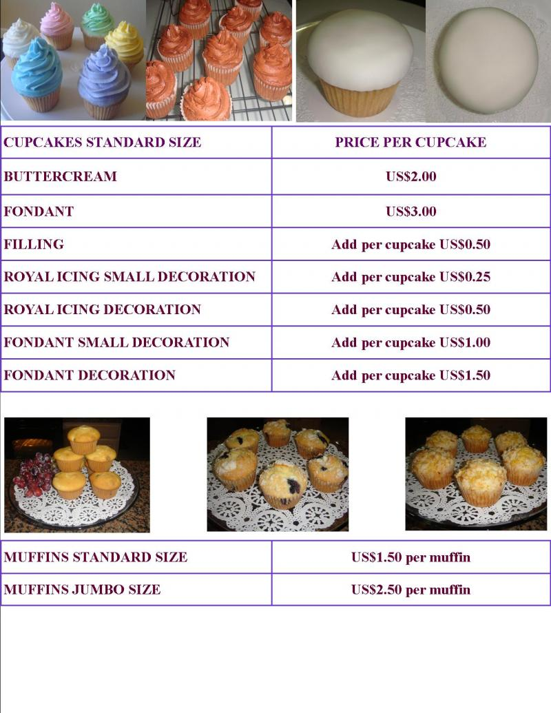 Www Sweetsusy Com Cupcakes Amp Muffins Pricing Chart